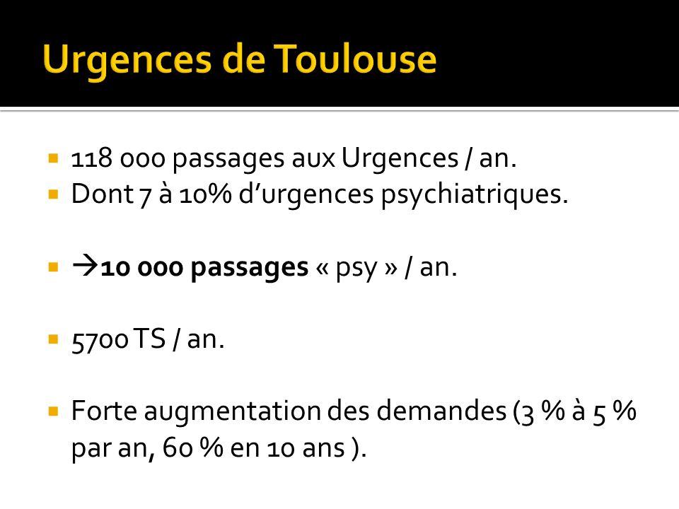 Urgences de Toulouse 118 000 passages aux Urgences / an.