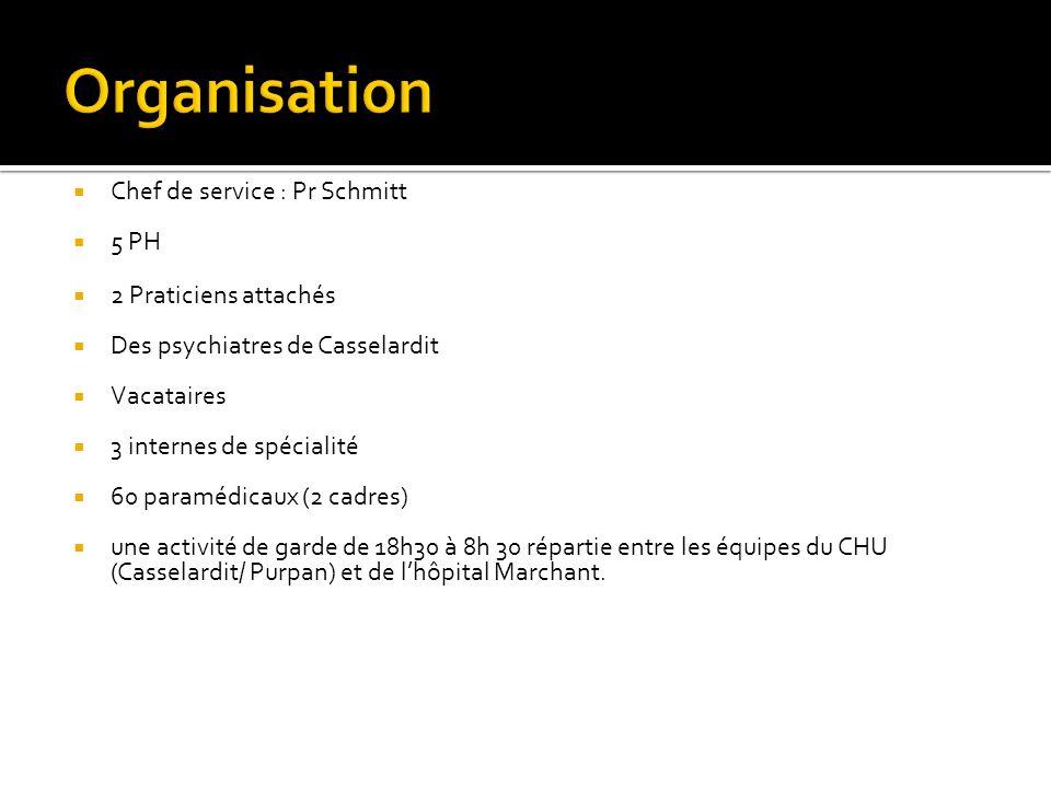Organisation Chef de service : Pr Schmitt 5 PH 2 Praticiens attachés
