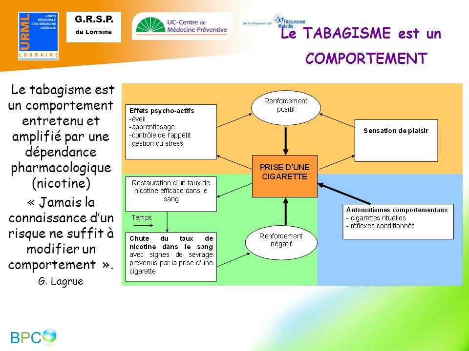 Le TABAGISME est un COMPORTEMENT