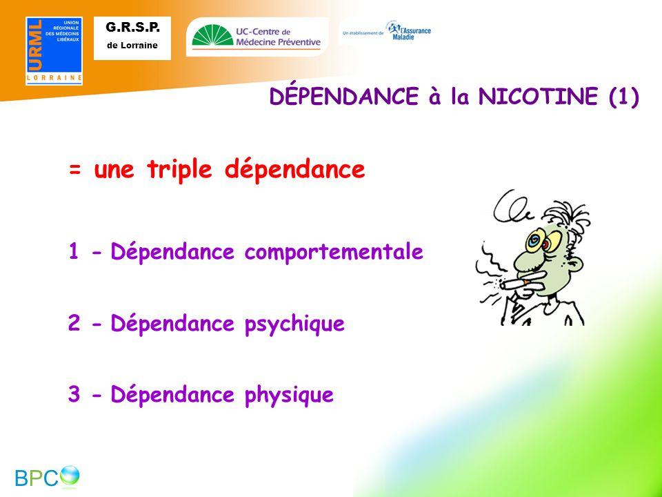 DÉPENDANCE à la NICOTINE (1)