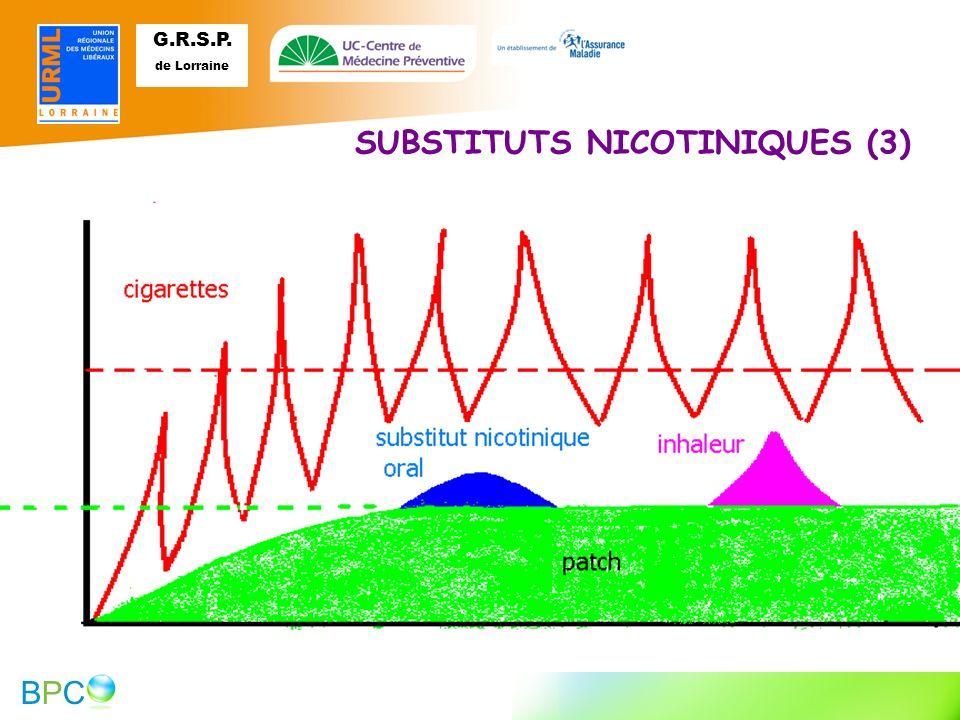 SUBSTITUTS NICOTINIQUES (3)