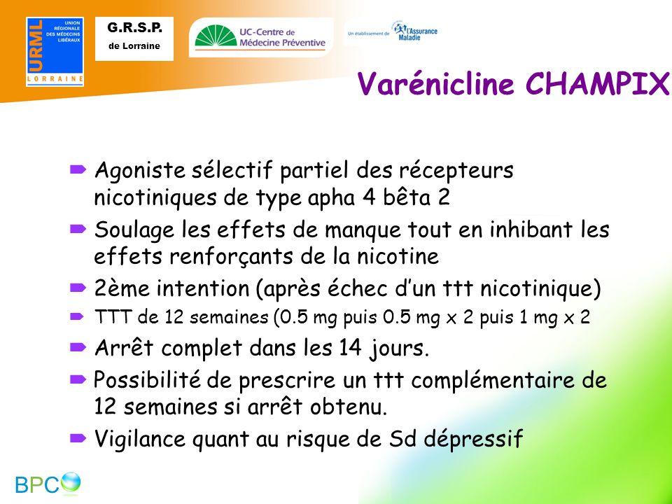 Varénicline CHAMPIX Agoniste sélectif partiel des récepteurs nicotiniques de type apha 4 bêta 2.