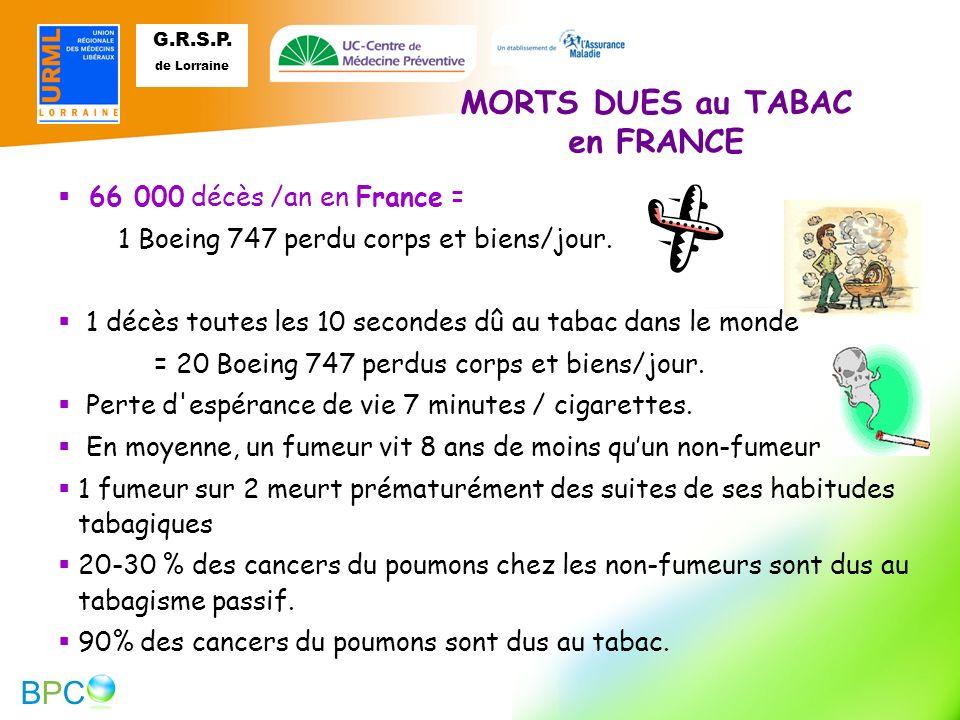 MORTS DUES au TABAC en FRANCE