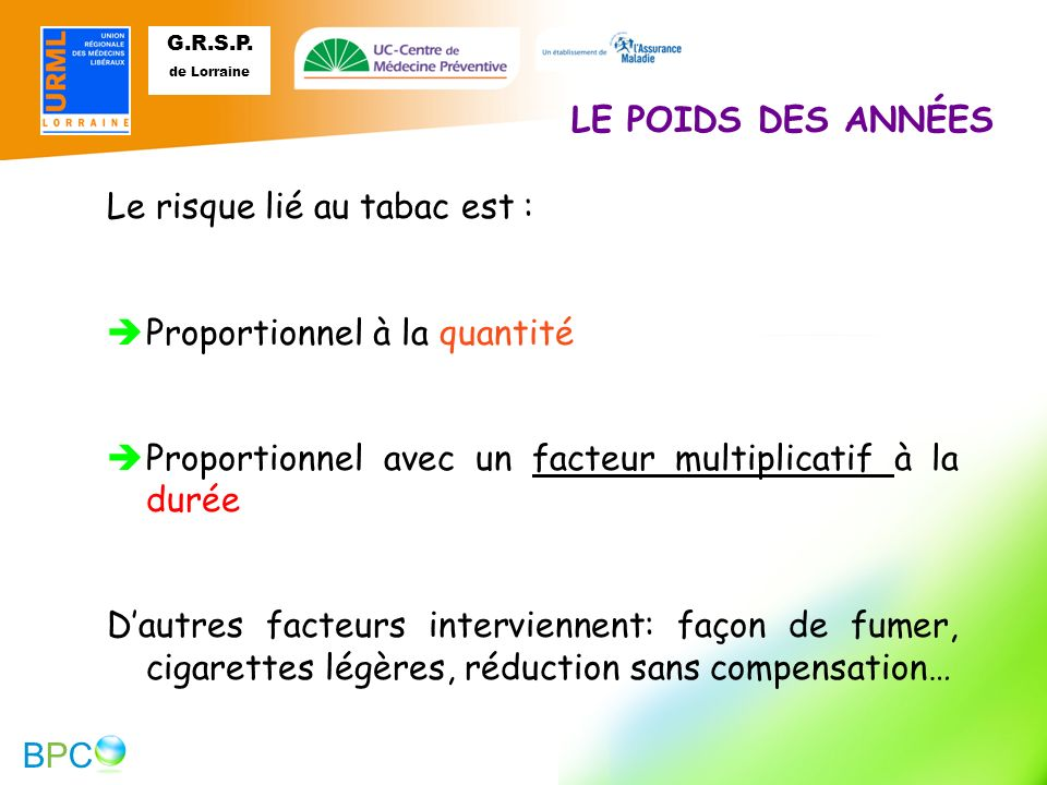 Le risque lié au tabac est :