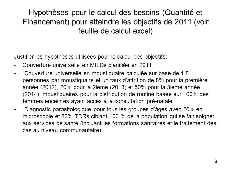 Hypothèses pour le calcul des besoins (Quantité et Financement) pour atteindre les objectifs de 2011 (voir feuille de calcul excel)