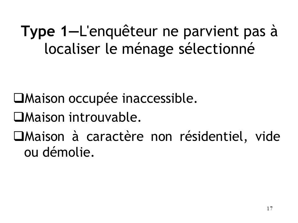 Type 1—L enquêteur ne parvient pas à localiser le ménage sélectionné