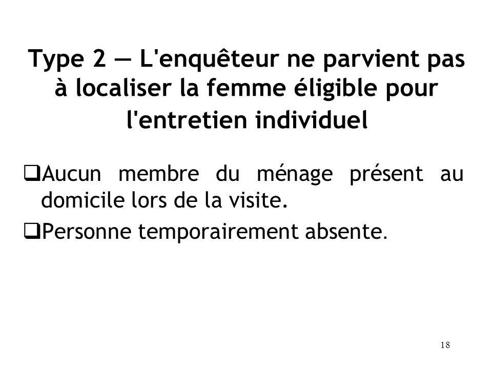 Type 2 — L enquêteur ne parvient pas à localiser la femme éligible pour l entretien individuel