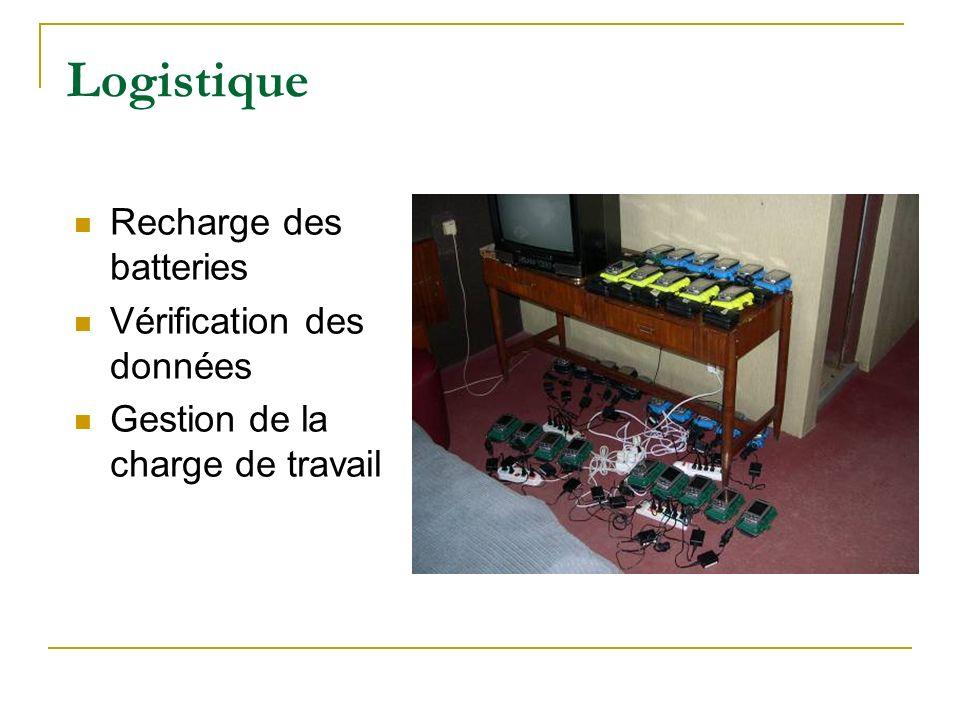 Logistique Recharge des batteries Vérification des données
