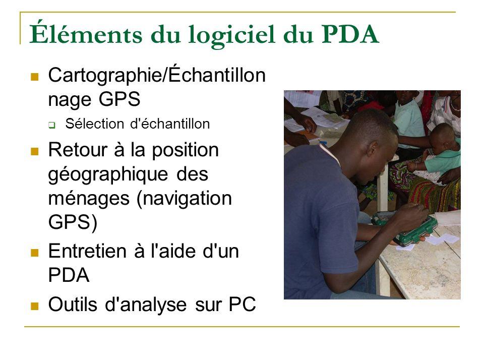Éléments du logiciel du PDA