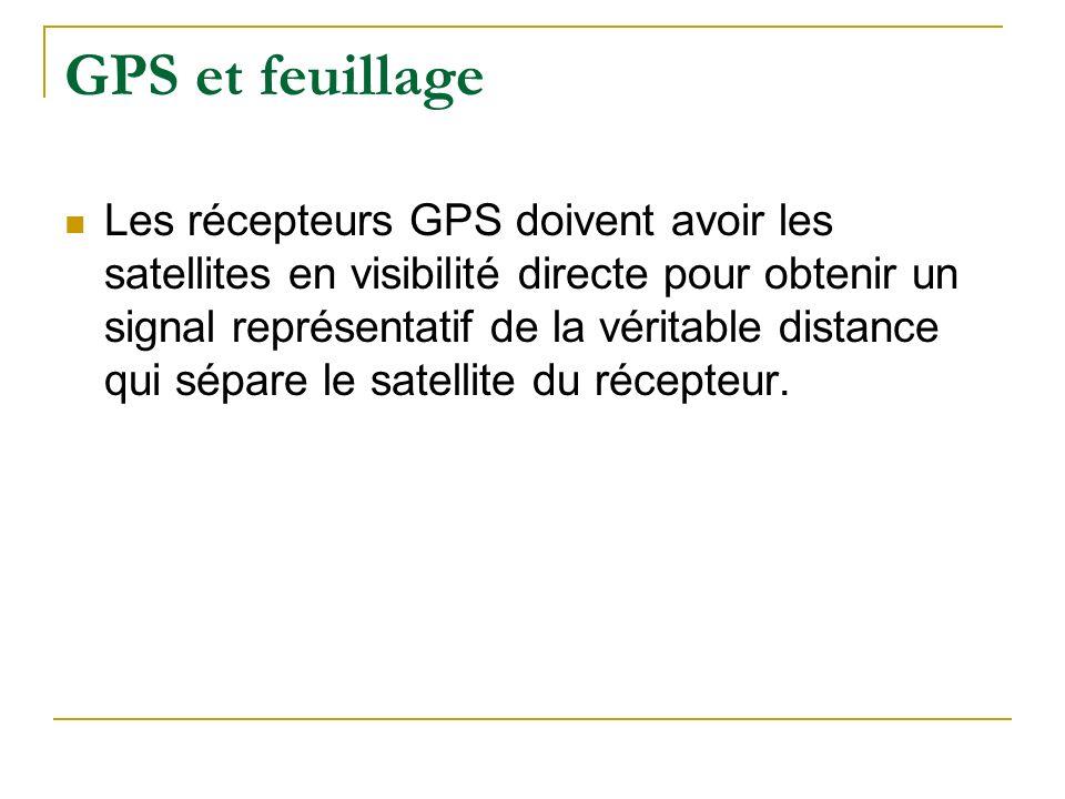 GPS et feuillage