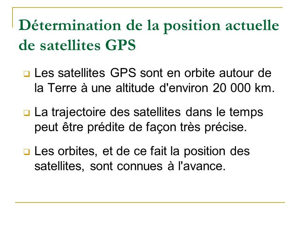 Détermination de la position actuelle de satellites GPS