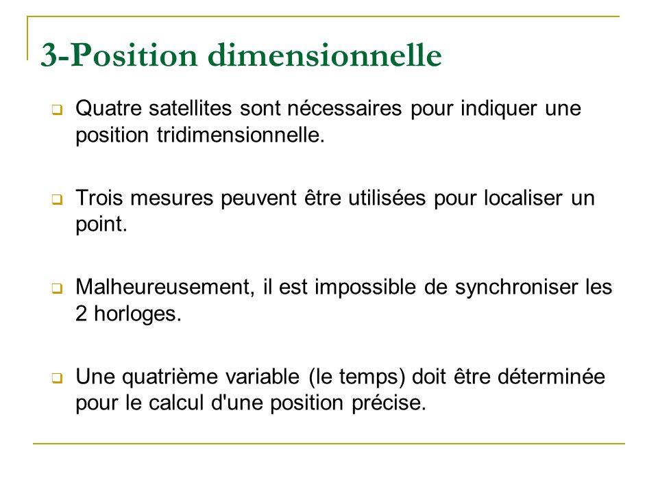 3-Position dimensionnelle