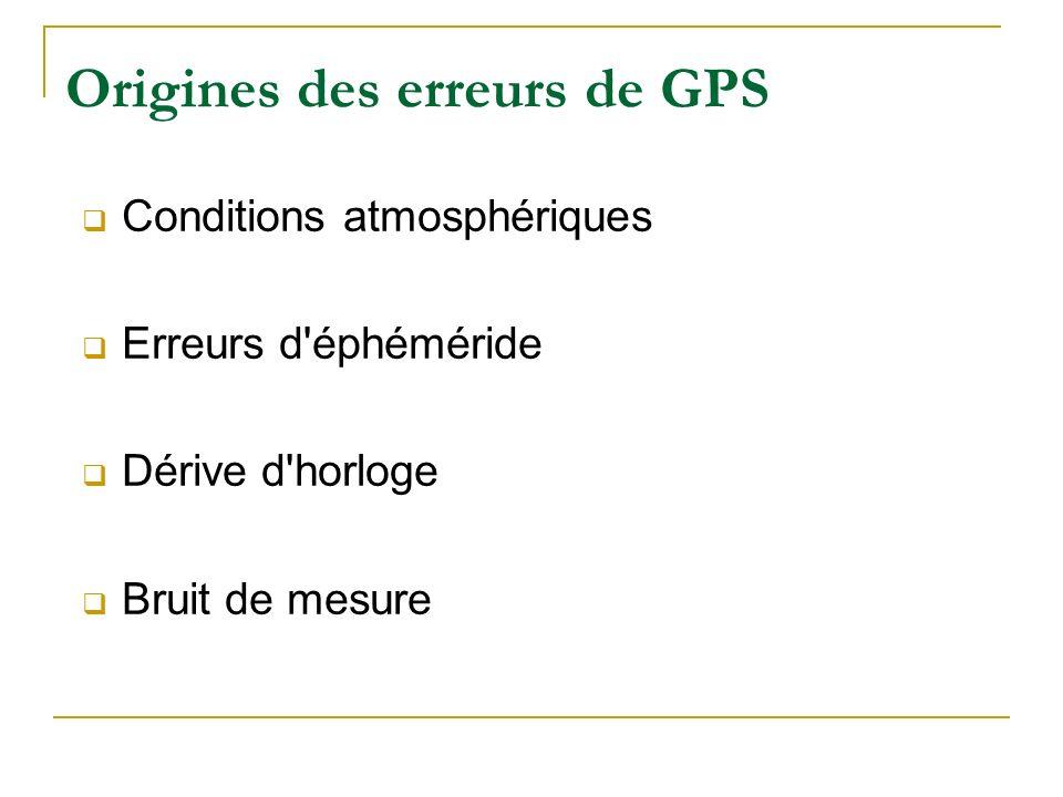 Origines des erreurs de GPS