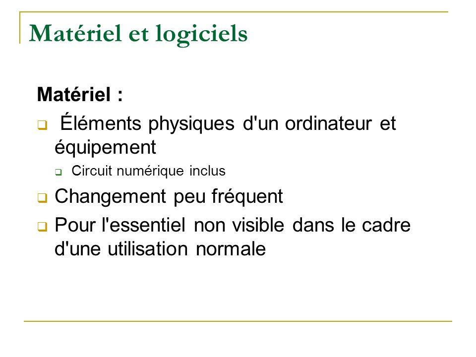 Matériel et logiciels Matériel :