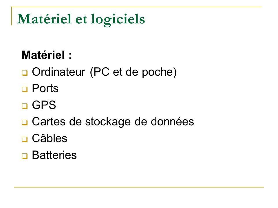 Matériel et logiciels Matériel : Ordinateur (PC et de poche) Ports GPS