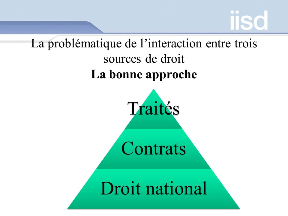 Traités Contrats Droit national