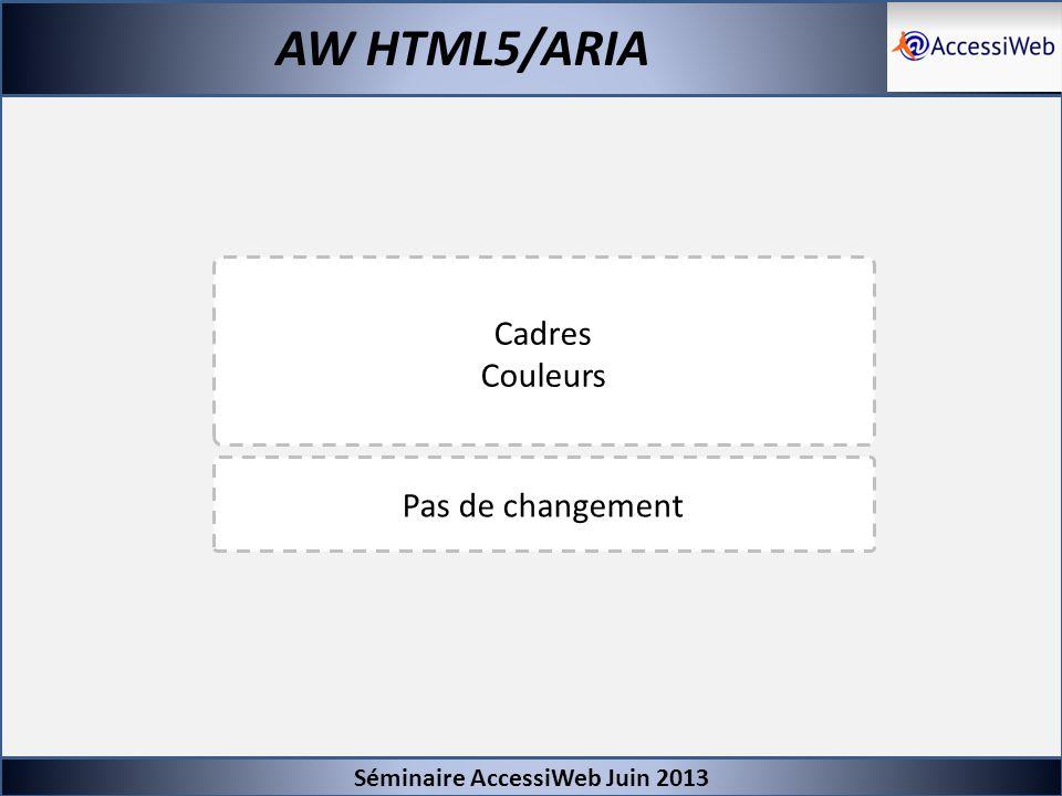 AW HTML5/ARIA Cadres Couleurs Pas de changement