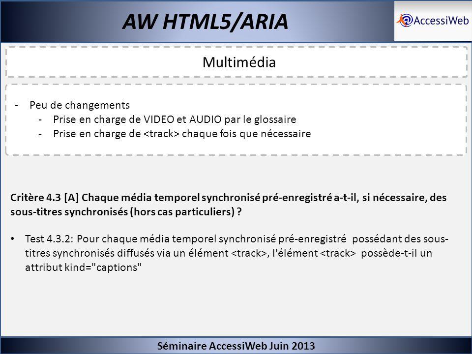 AW HTML5/ARIA Multimédia Peu de changements
