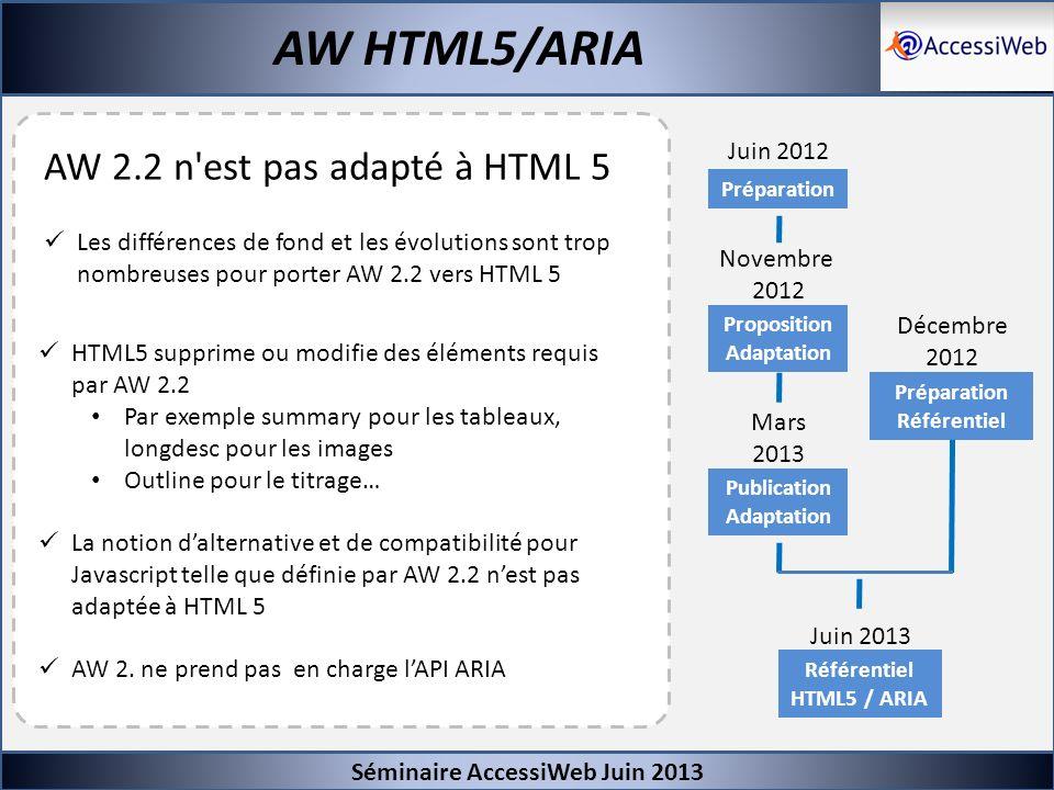 AW HTML5/ARIA AW 2.2 n est pas adapté à HTML 5 Juin 2012