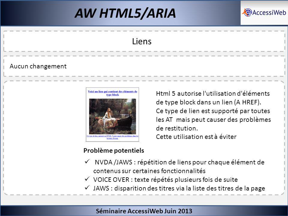 AW HTML5/ARIA Liens Aucun changement