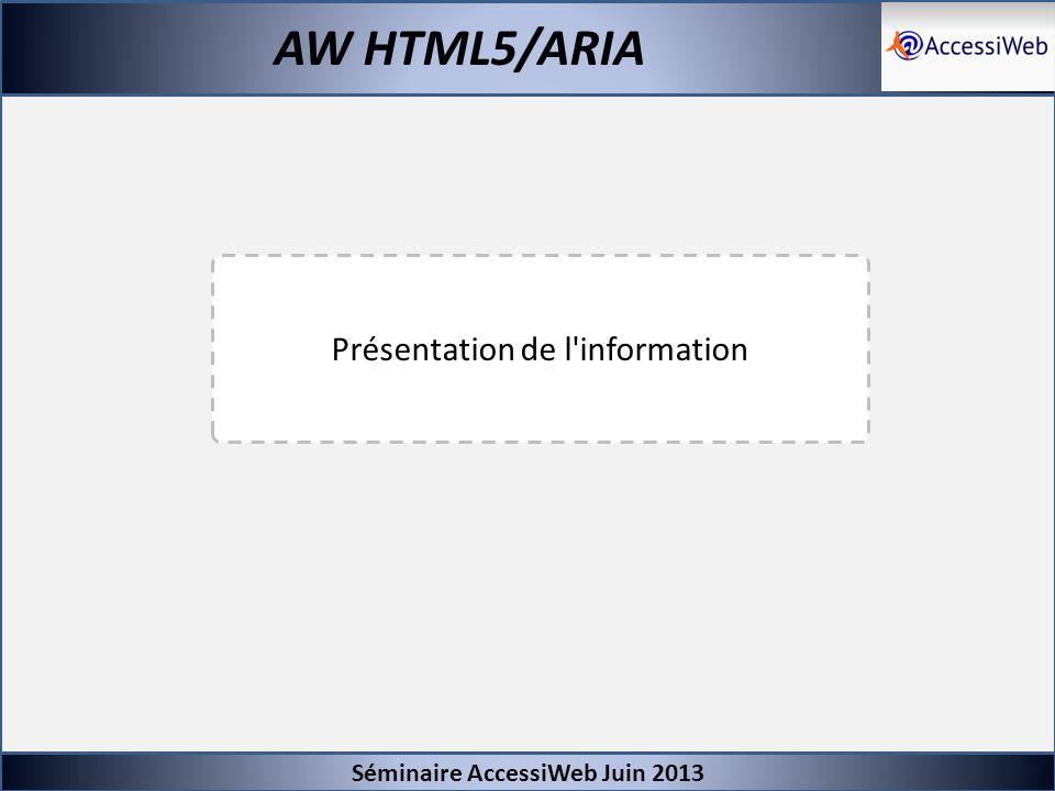 Présentation de l information