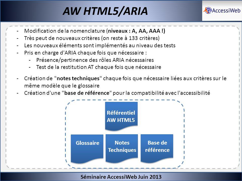 AW HTML5/ARIA Séminaire AccessiWeb Juin 2013