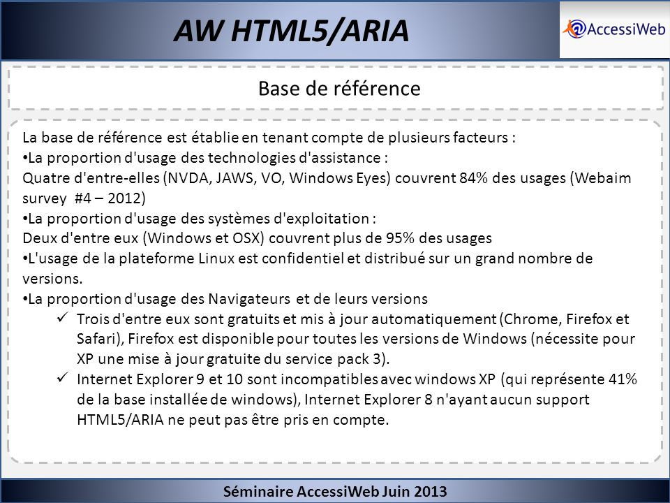 AW HTML5/ARIA Base de référence
