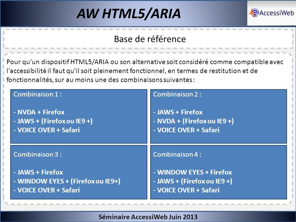 AW HTML5/ARIA Base de référence Séminaire AccessiWeb Juin 2013