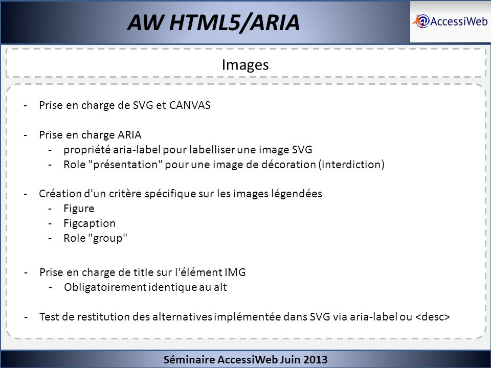 AW HTML5/ARIA Images Prise en charge de SVG et CANVAS