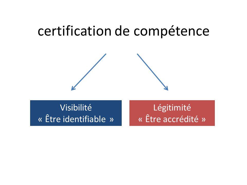 certification de compétence