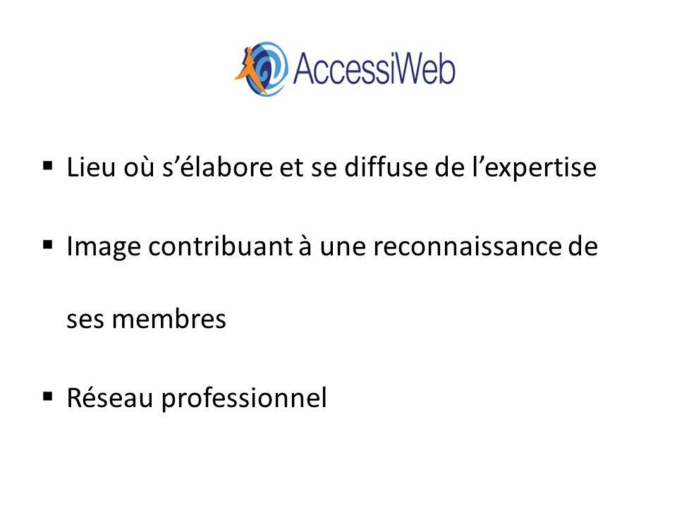 AccessiWeb Lieu où s'élabore et se diffuse de l'expertise