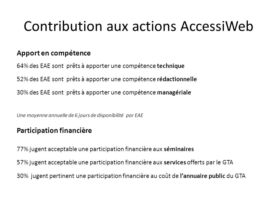 Contribution aux actions AccessiWeb