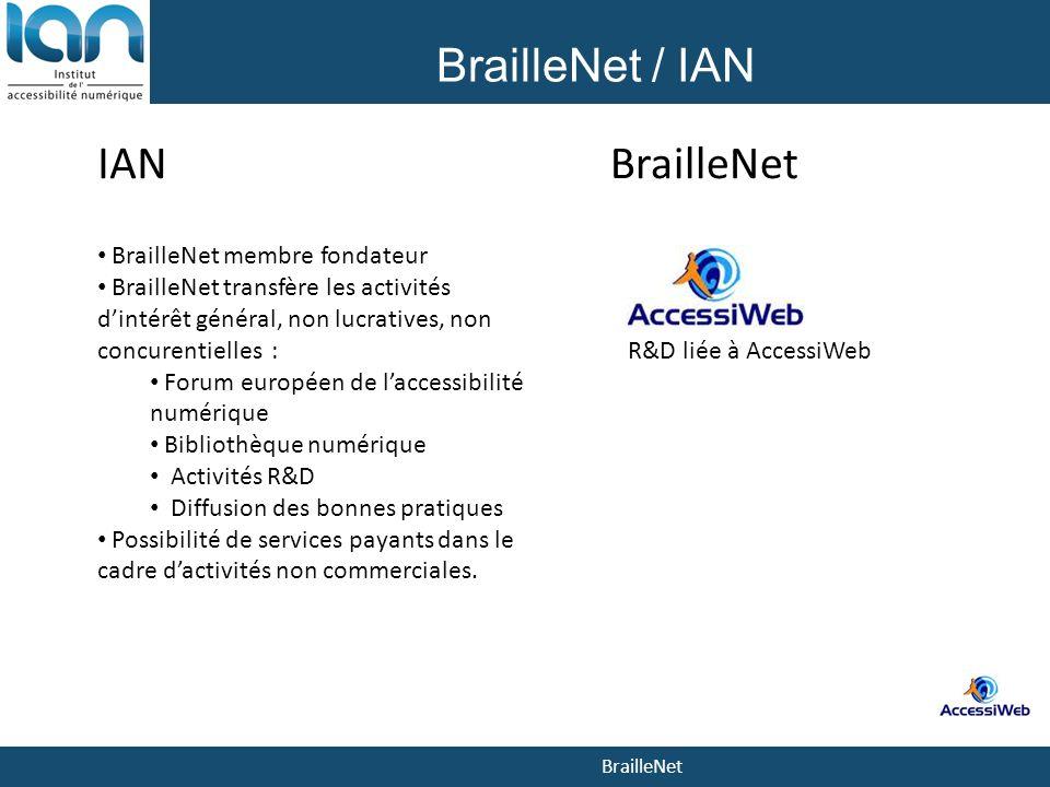 BrailleNet / IAN IAN BrailleNet BrailleNet membre fondateur