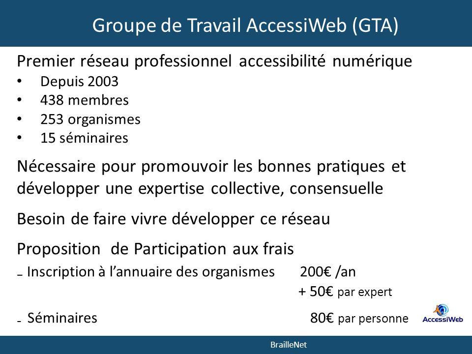 Groupe de Travail AccessiWeb (GTA)
