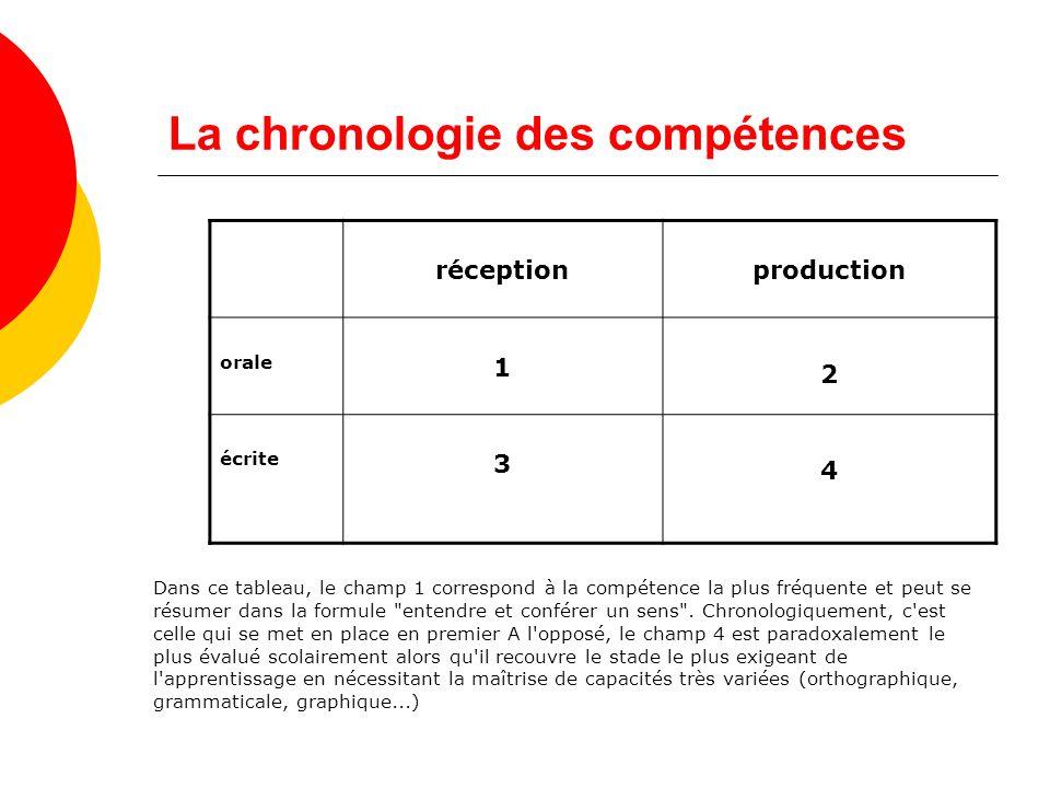 La chronologie des compétences