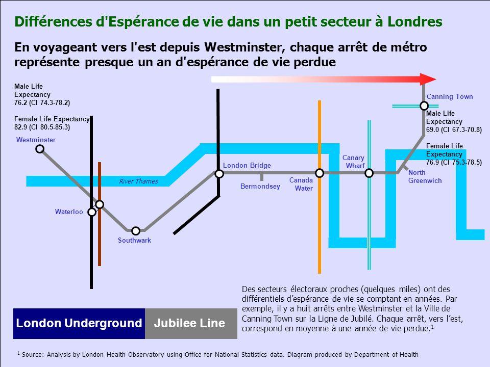 Différences d Espérance de vie dans un petit secteur à Londres