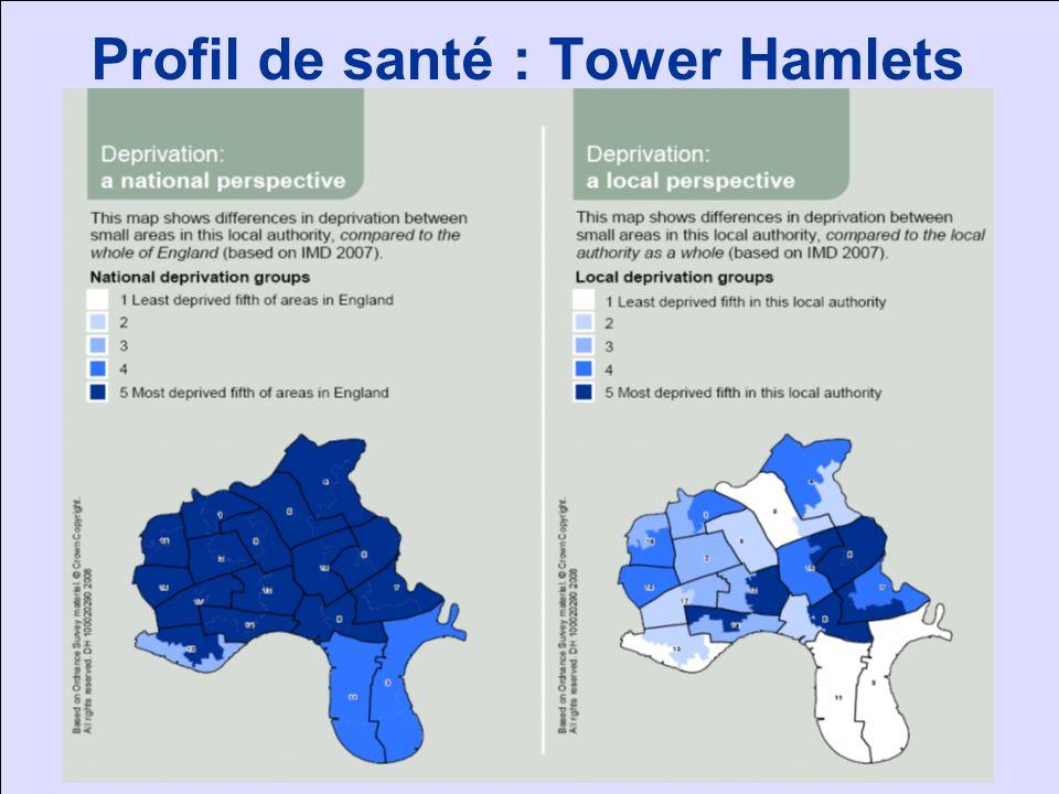 Profil de santé : Tower Hamlets