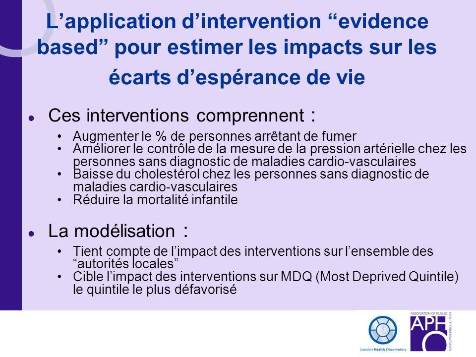 L'application d'intervention evidence based pour estimer les impacts sur les écarts d'espérance de vie