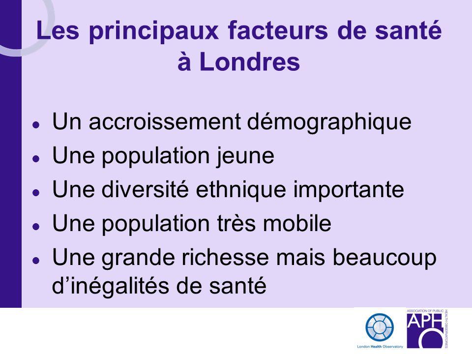 Les principaux facteurs de santé à Londres