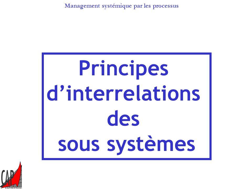 Principes d'interrelations des sous systèmes