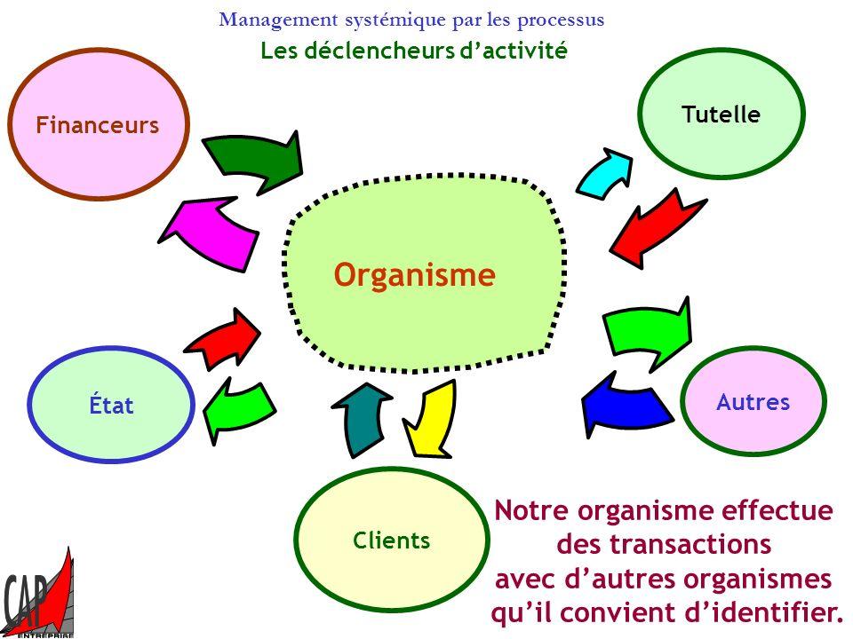 Organisme Notre organisme effectue des transactions