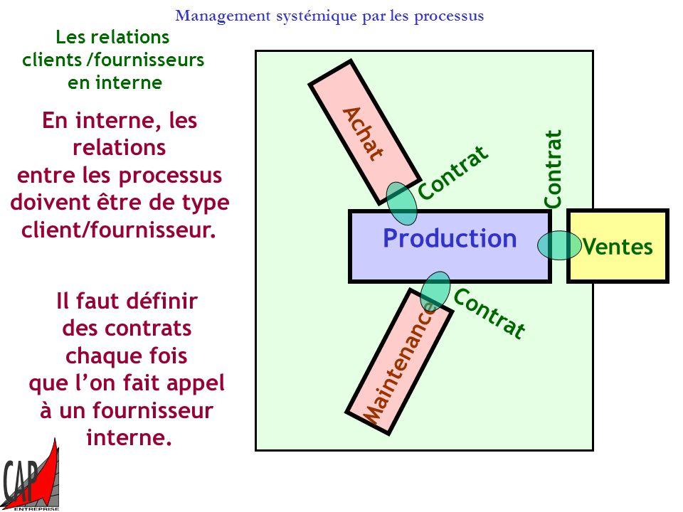 clients /fournisseurs En interne, les relations
