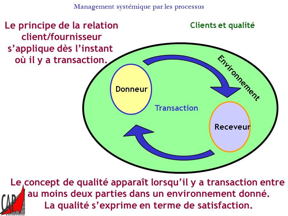 Le principe de la relation client/fournisseur s'applique dès l'instant