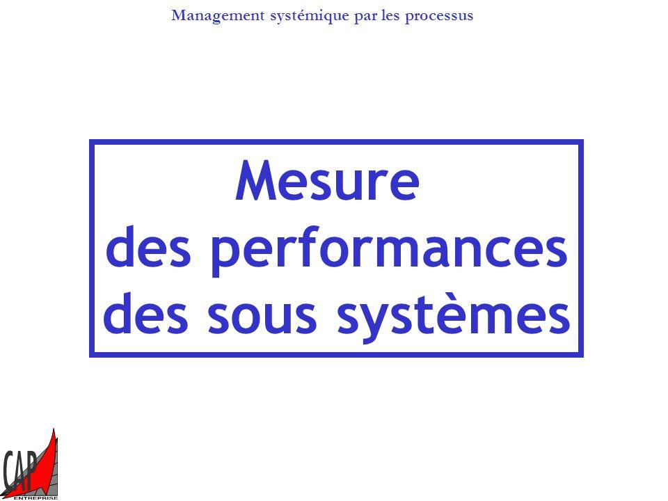 Mesure des performances des sous systèmes