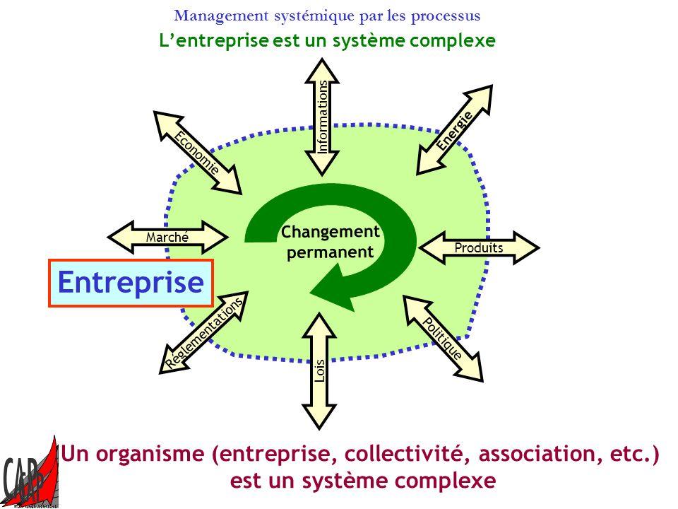 Entreprise Un organisme (entreprise, collectivité, association, etc.)