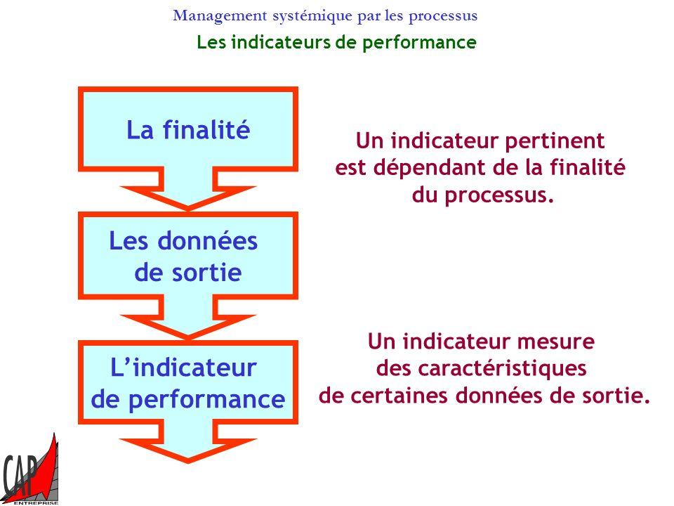 La finalité Les données de sortie L'indicateur de performance
