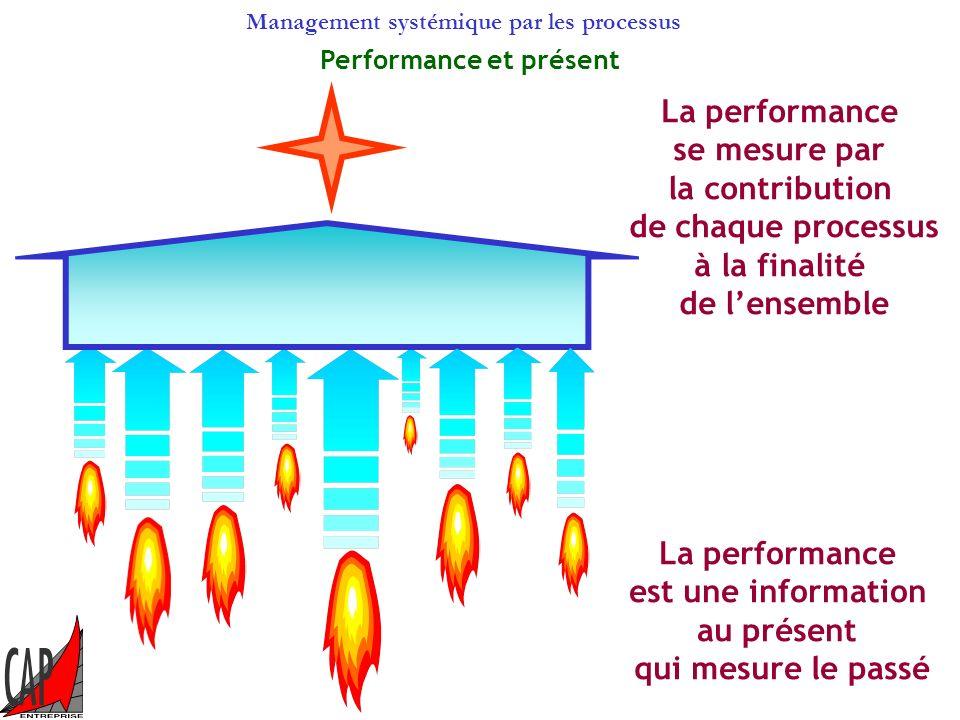 Performance et présent