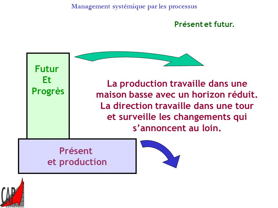 La production travaille dans une maison basse avec un horizon réduit.