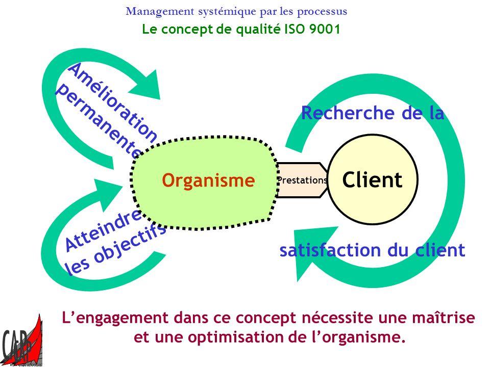 Client Amélioration permanente Recherche de la satisfaction du client