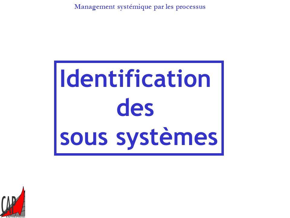 Identification des sous systèmes